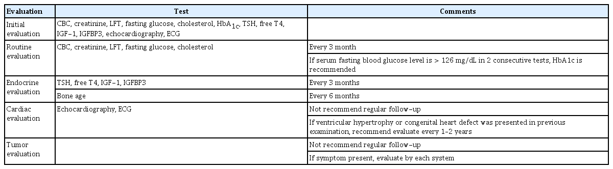 Growth hormone therapy in patients with Noonan syndrome